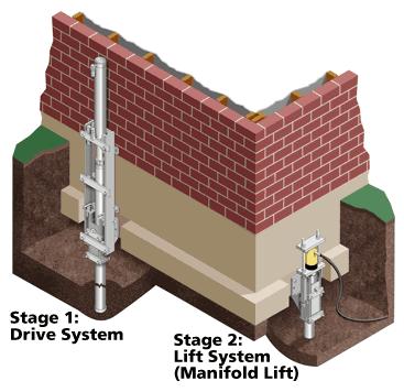 Steel-pier-installation-fig1