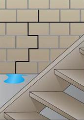 signs-foundation-damage-basement