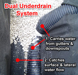 underdrain-repair-foundation